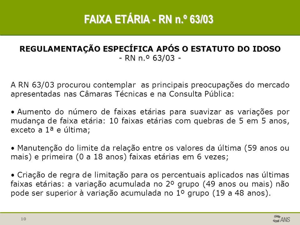 10 REGULAMENTAÇÃO ESPECÍFICA APÓS O ESTATUTO DO IDOSO - RN n.º 63/03 - A RN 63/03 procurou contemplar as principais preocupações do mercado apresentad