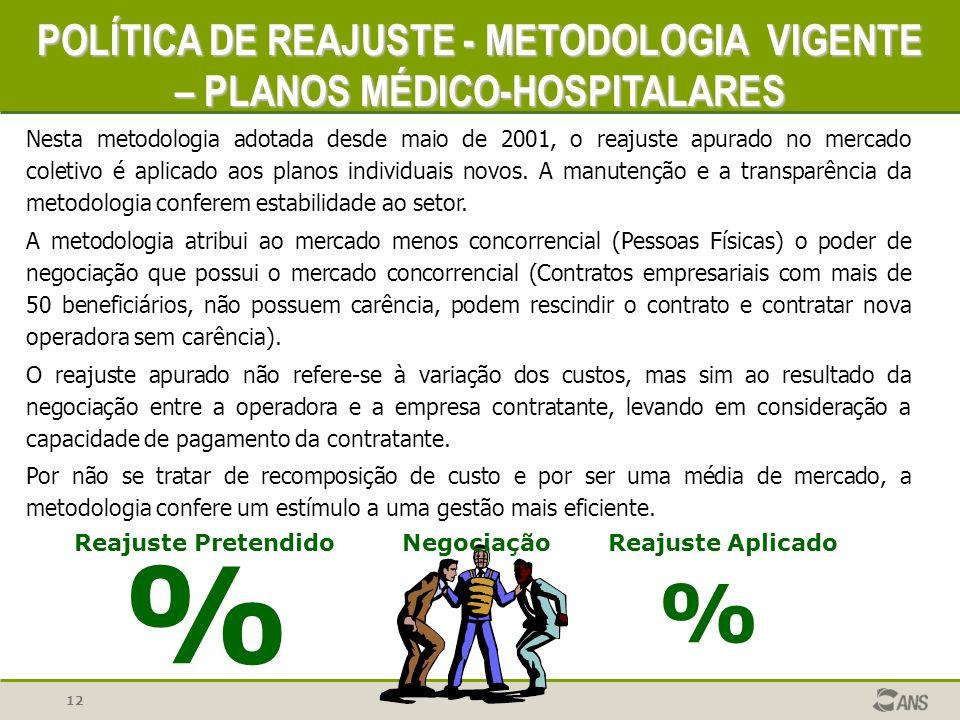 12 POLÍTICA DE REAJUSTE - METODOLOGIA VIGENTE – PLANOS MÉDICO-HOSPITALARES Nesta metodologia adotada desde maio de 2001, o reajuste apurado no mercado