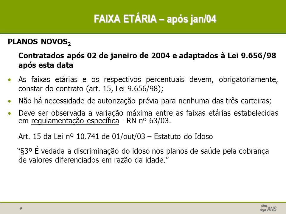 9 FAIXA ETÁRIA – após jan/04 PLANOS NOVOS 2 Contratados após 02 de janeiro de 2004 e adaptados à Lei 9.656/98 após esta data As faixas etárias e os re