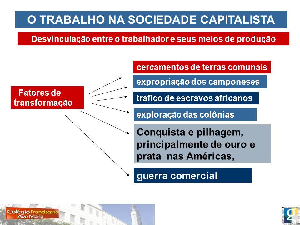 Desvinculação entre o trabalhador e seus meios de produção Fatores de transformação cercamentos de terras comunais expropriação dos camponeses trafico