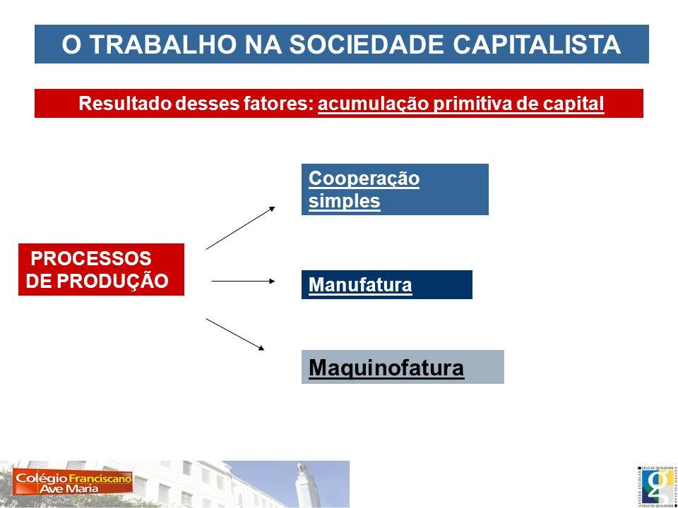 Resultado desses fatores: acumulação primitiva de capital PROCESSOS DE PRODUÇÃO Cooperação simples Manufatura Maquinofatura O TRABALHO NA SOCIEDADE CA
