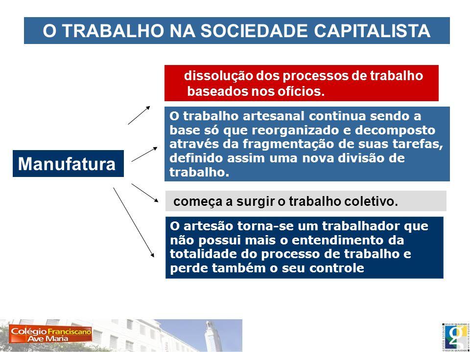 O TRABALHO NA SOCIEDADE CAPITALISTA dissolução dos processos de trabalho baseados nos ofícios. começa a surgir o trabalho coletivo. Manufatura O traba
