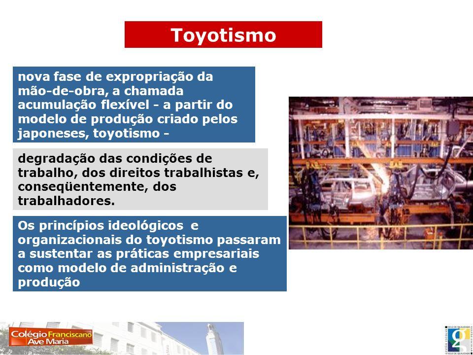 Toyotismo nova fase de expropriação da mão-de-obra, a chamada acumulação flexível - a partir do modelo de produção criado pelos japoneses, toyotismo -