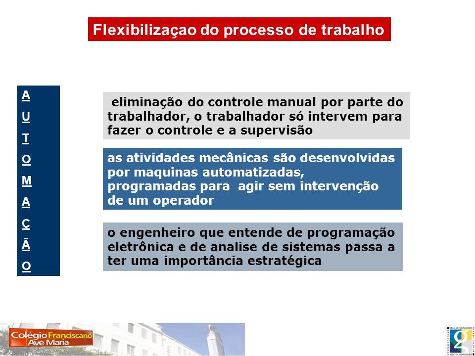 AUTOMAÇÃOAUTOMAÇÃO eliminação do controle manual por parte do trabalhador, o trabalhador só intervem para fazer o controle e a supervisão as atividade
