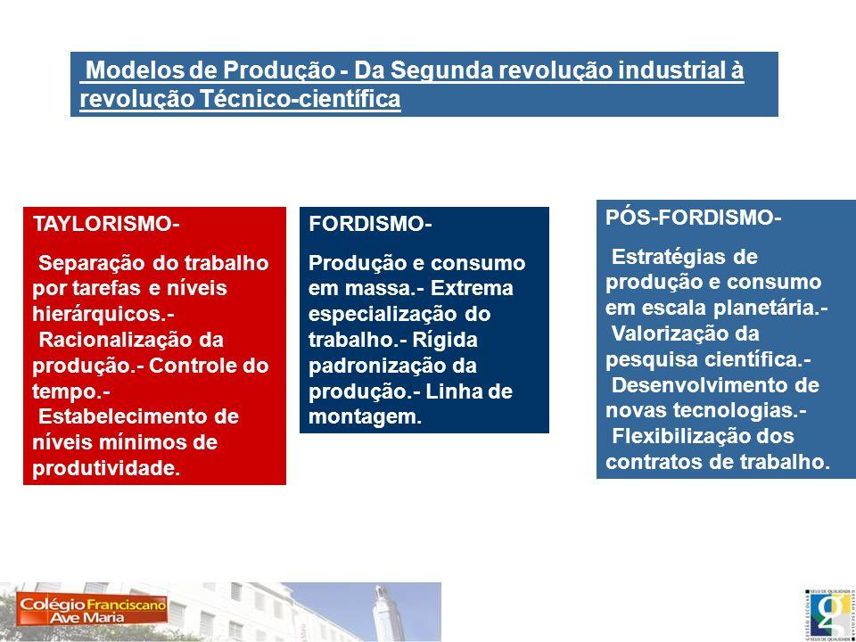 Modelos de Produção - Da Segunda revolução industrial à revolução Técnico-científica TAYLORISMO- Separação do trabalho por tarefas e níveis hierárquic