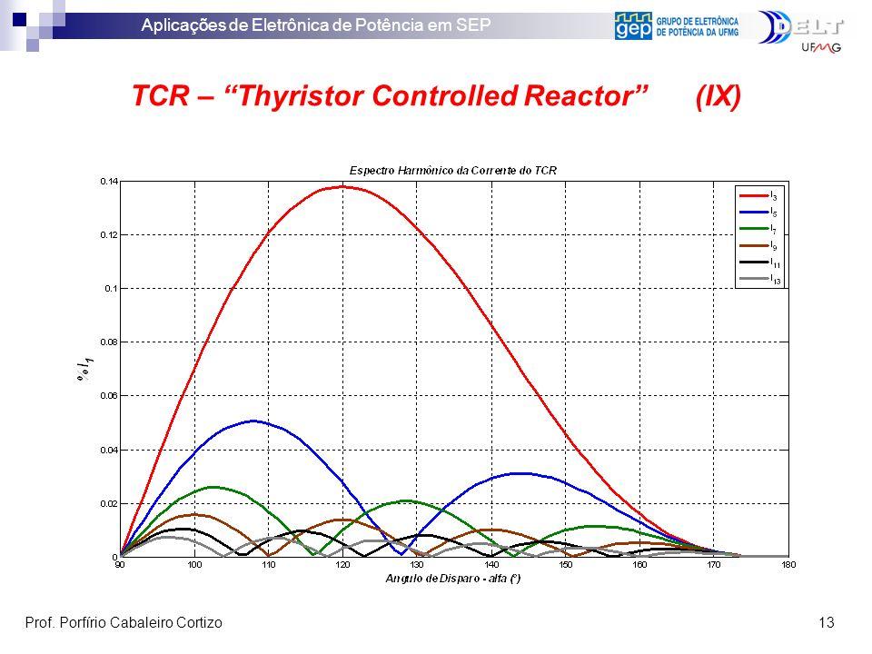 Aplicações de Eletrônica de Potência em SEP Prof. Porfírio Cabaleiro Cortizo 13 TCR – Thyristor Controlled Reactor (IX)