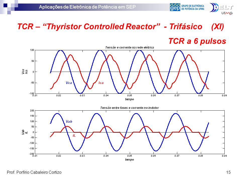 Aplicações de Eletrônica de Potência em SEP Prof. Porfírio Cabaleiro Cortizo 15 TCR – Thyristor Controlled Reactor - Trifásico (XI) TCR a 6 pulsos