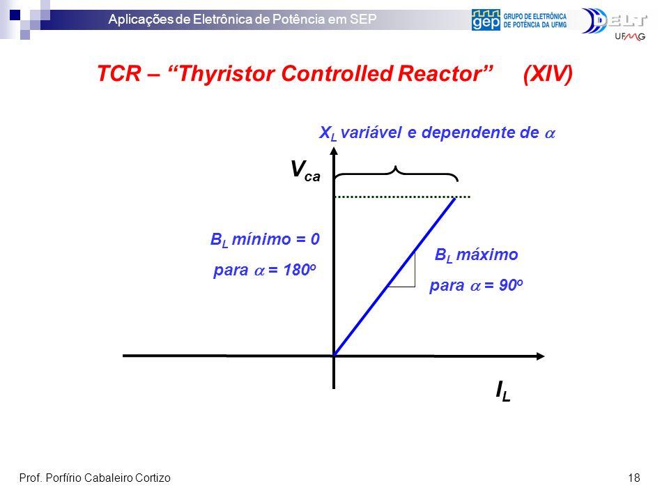 Aplicações de Eletrônica de Potência em SEP Prof. Porfírio Cabaleiro Cortizo 18 TCR – Thyristor Controlled Reactor (XIV) ILIL V ca B L máximo para = 9