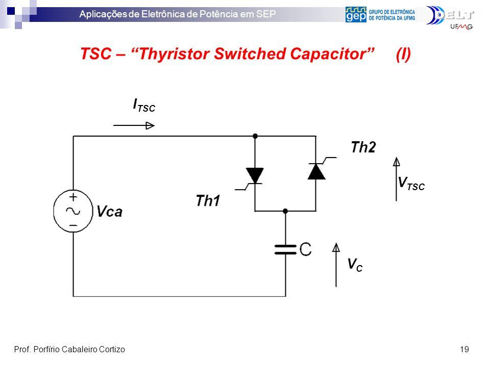 Aplicações de Eletrônica de Potência em SEP Prof. Porfírio Cabaleiro Cortizo 19 TSC – Thyristor Switched Capacitor (I) V TSC VCVC I TSC