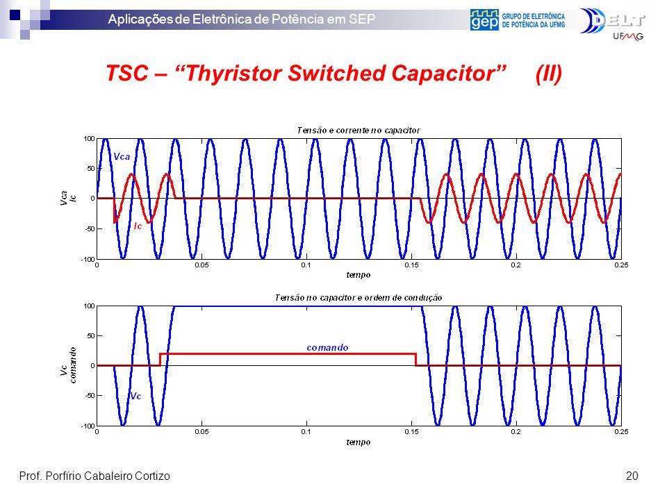 Aplicações de Eletrônica de Potência em SEP Prof. Porfírio Cabaleiro Cortizo 20 TSC – Thyristor Switched Capacitor (II)
