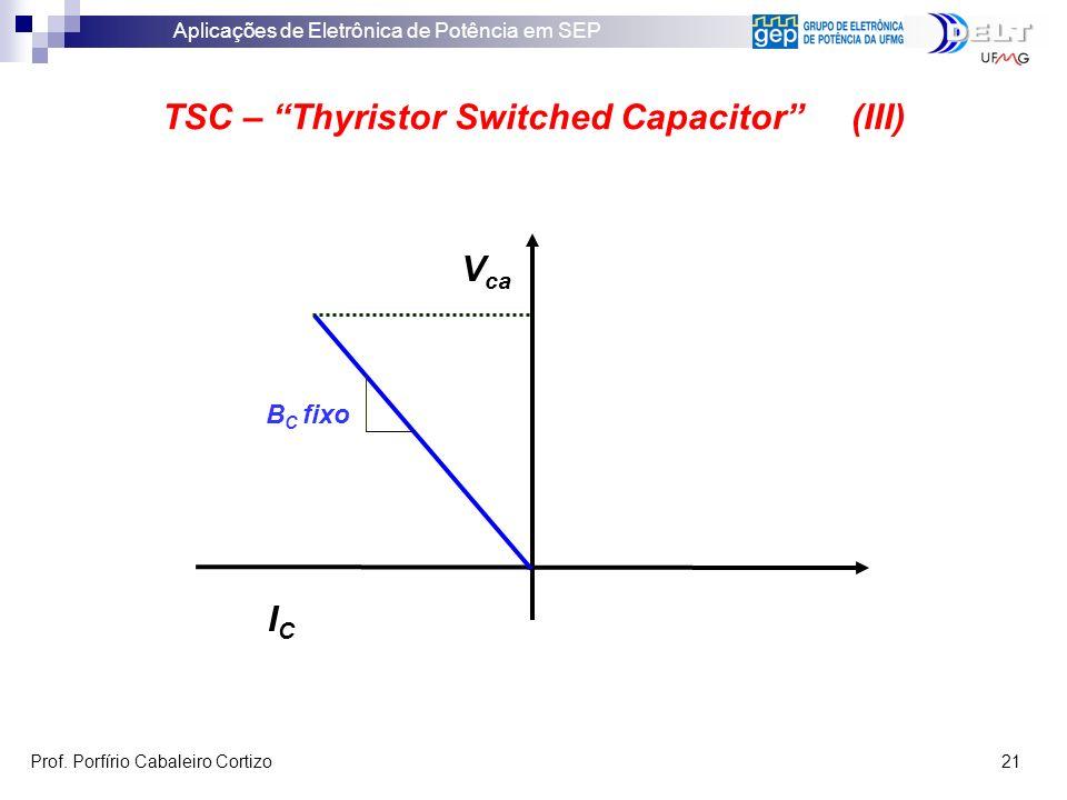 Aplicações de Eletrônica de Potência em SEP Prof. Porfírio Cabaleiro Cortizo 21 TSC – Thyristor Switched Capacitor (III) ICIC V ca B C fixo