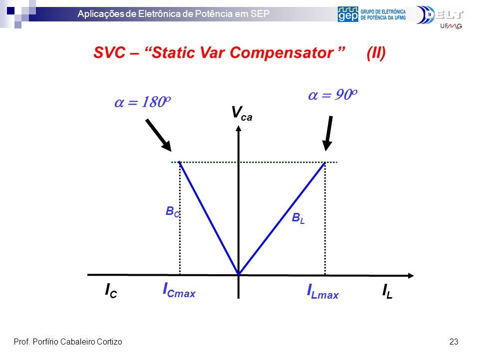 Aplicações de Eletrônica de Potência em SEP Prof. Porfírio Cabaleiro Cortizo 23 SVC – Static Var Compensator (II) ILIL V ca ICIC BLBL BCBC I Lmax I Cm