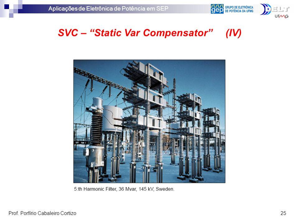 Aplicações de Eletrônica de Potência em SEP Prof. Porfírio Cabaleiro Cortizo 25 SVC – Static Var Compensator (IV)