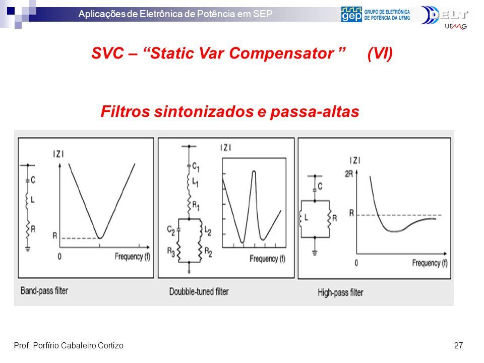 Aplicações de Eletrônica de Potência em SEP Prof. Porfírio Cabaleiro Cortizo 27 SVC – Static Var Compensator (VI) Filtros sintonizados e passa-altas