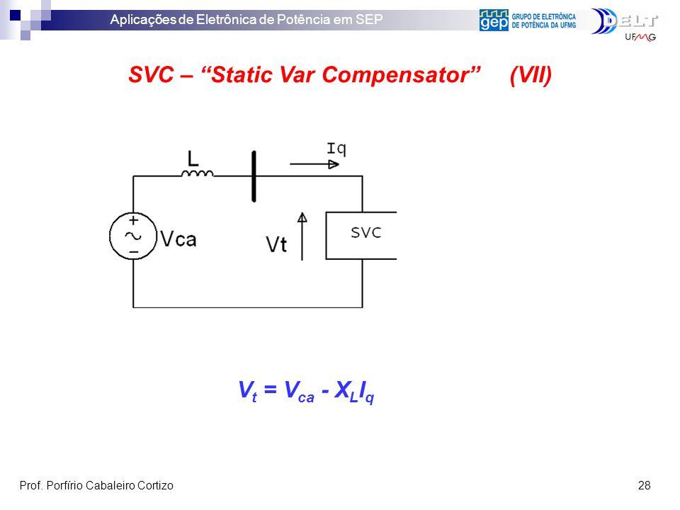 Aplicações de Eletrônica de Potência em SEP Prof. Porfírio Cabaleiro Cortizo 28 SVC – Static Var Compensator (VII) V t = V ca - X L I q