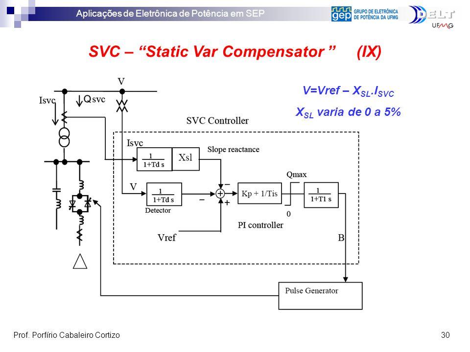 Aplicações de Eletrônica de Potência em SEP Prof. Porfírio Cabaleiro Cortizo 30 SVC – Static Var Compensator (IX) V=Vref – X SL.I SVC X SL varia de 0