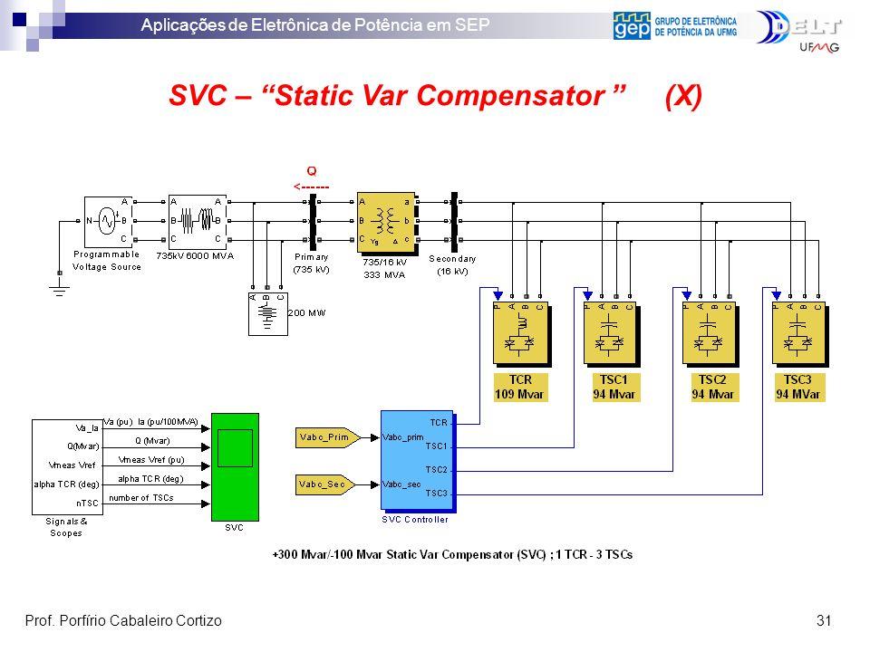 Aplicações de Eletrônica de Potência em SEP Prof. Porfírio Cabaleiro Cortizo 31 SVC – Static Var Compensator (X)