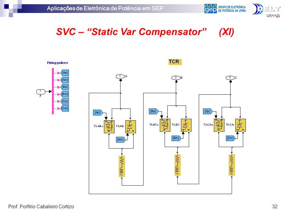 Aplicações de Eletrônica de Potência em SEP Prof. Porfírio Cabaleiro Cortizo 32 SVC – Static Var Compensator (XI)