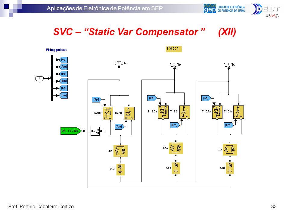 Aplicações de Eletrônica de Potência em SEP Prof. Porfírio Cabaleiro Cortizo 33 SVC – Static Var Compensator (XII)