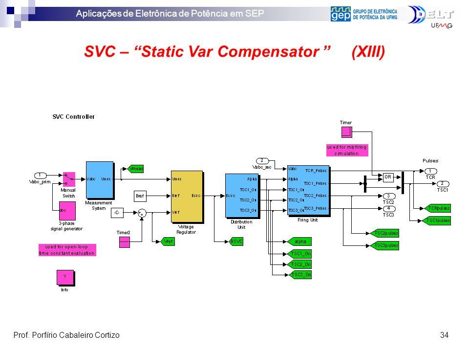 Aplicações de Eletrônica de Potência em SEP Prof. Porfírio Cabaleiro Cortizo 34 SVC – Static Var Compensator (XIII)