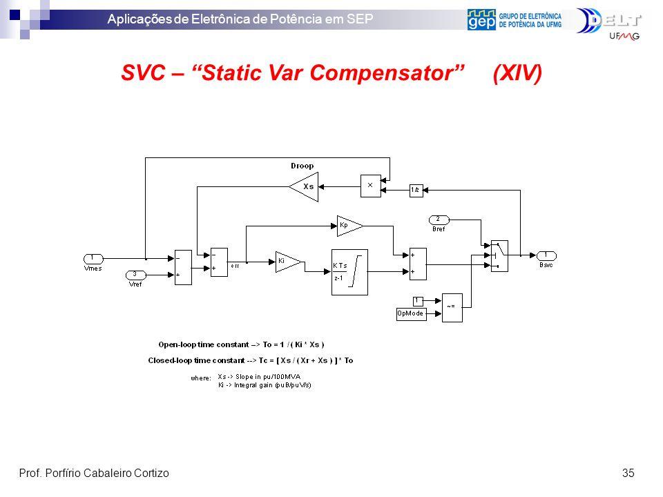 Aplicações de Eletrônica de Potência em SEP Prof. Porfírio Cabaleiro Cortizo 35 SVC – Static Var Compensator (XIV)
