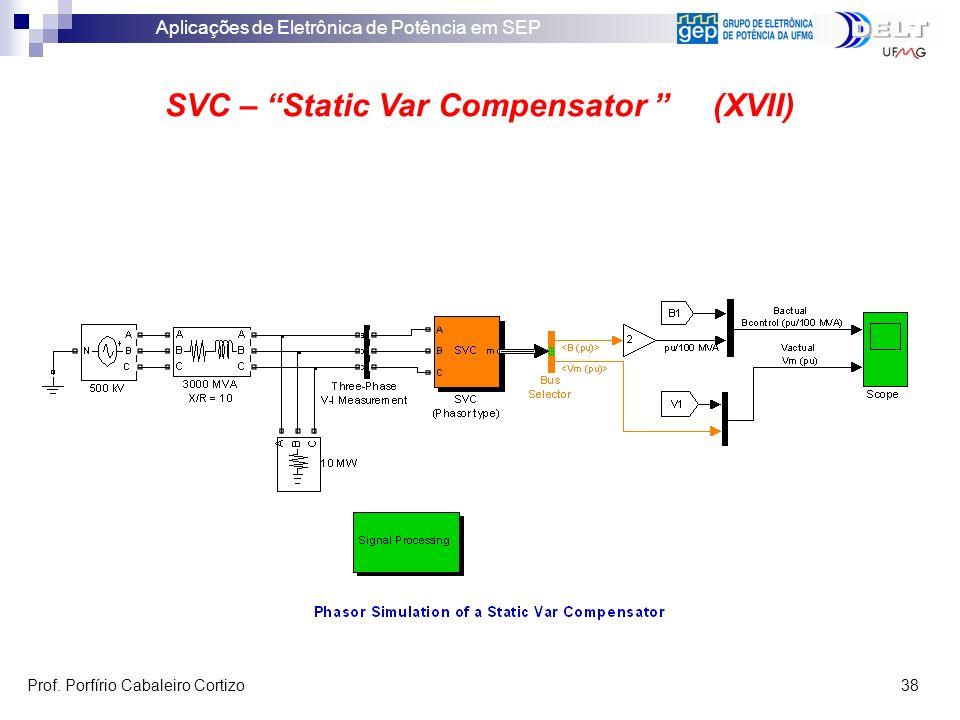 Aplicações de Eletrônica de Potência em SEP Prof. Porfírio Cabaleiro Cortizo 38 SVC – Static Var Compensator (XVII)