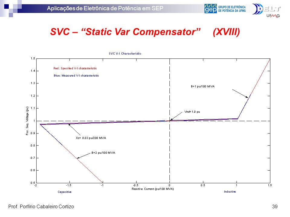 Aplicações de Eletrônica de Potência em SEP Prof. Porfírio Cabaleiro Cortizo 39 SVC – Static Var Compensator (XVIII)
