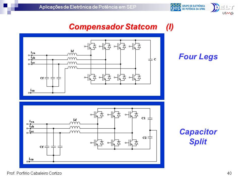 Aplicações de Eletrônica de Potência em SEP Prof. Porfírio Cabaleiro Cortizo 40 Compensador Statcom (I) Four Legs Capacitor Split