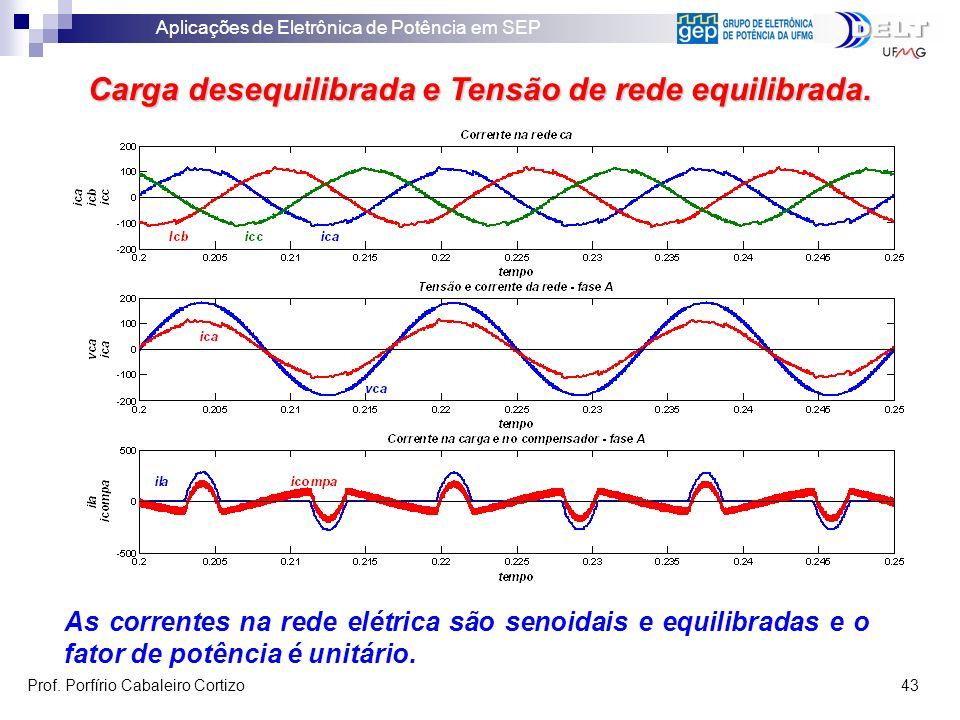 Aplicações de Eletrônica de Potência em SEP Prof. Porfírio Cabaleiro Cortizo 43 Carga desequilibrada e Tensão de rede equilibrada. As correntes na red