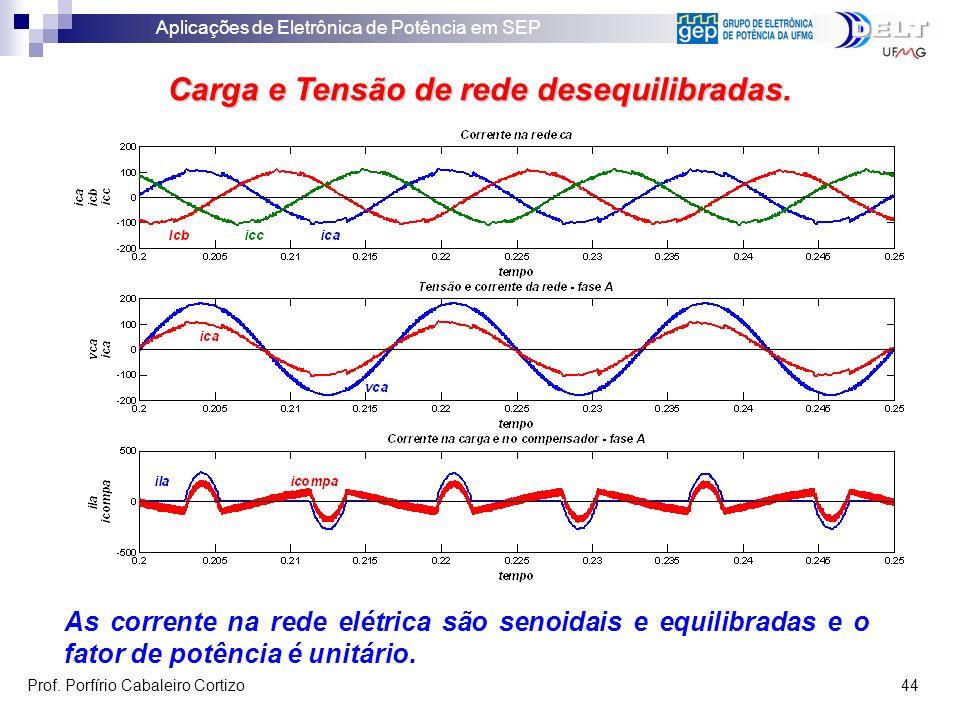 Aplicações de Eletrônica de Potência em SEP Prof. Porfírio Cabaleiro Cortizo 44 Carga e Tensão de rede desequilibradas. As corrente na rede elétrica s