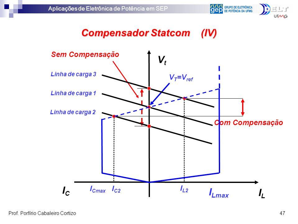 Aplicações de Eletrônica de Potência em SEP Prof. Porfírio Cabaleiro Cortizo 47 Compensador Statcom (IV) ILIL VtVt ICIC Com Compensação Sem Compensaçã