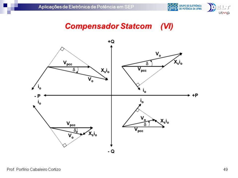 Aplicações de Eletrônica de Potência em SEP Prof. Porfírio Cabaleiro Cortizo 49 Compensador Statcom (VI)