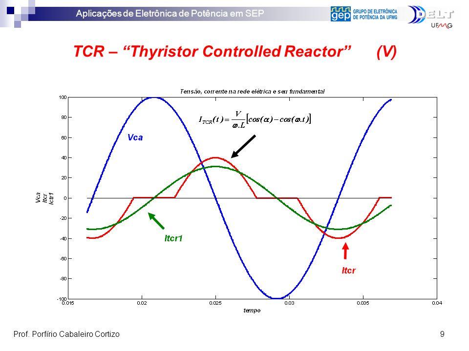 Aplicações de Eletrônica de Potência em SEP Prof. Porfírio Cabaleiro Cortizo 9 TCR – Thyristor Controlled Reactor (V)