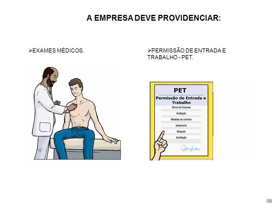 A EMPRESA DEVE PROVIDENCIAR: EXAMES MÉDICOS. PERMISSÃO DE ENTRADA E TRABALHO - PET. 09