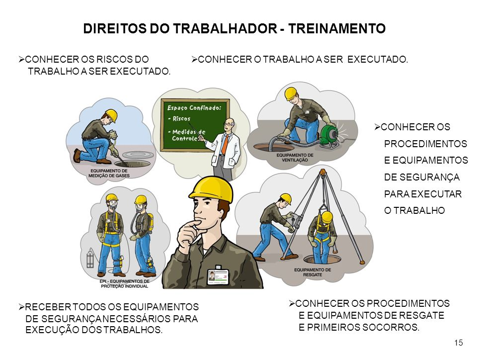 DIREITOS DO TRABALHADOR - TREINAMENTO CONHECER OS PROCEDIMENTOS E EQUIPAMENTOS DE RESGATE E PRIMEIROS SOCORROS. RECEBER TODOS OS EQUIPAMENTOS DE SEGUR