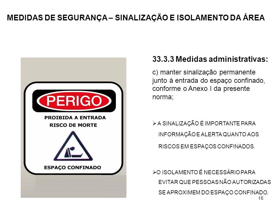 MEDIDAS DE SEGURANÇA – SINALIZAÇÃO E ISOLAMENTO DA ÁREA 33.3.3 Medidas administrativas: c) manter sinalização permanente junto à entrada do espaço con