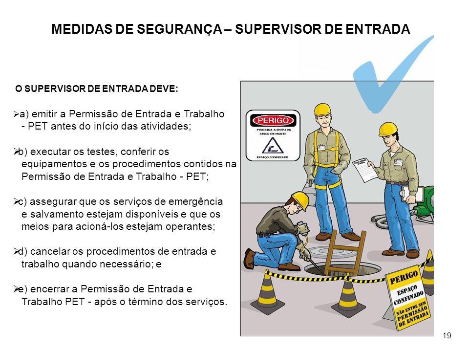 MEDIDAS DE SEGURANÇA – SUPERVISOR DE ENTRADA O SUPERVISOR DE ENTRADA DEVE: a) emitir a Permissão de Entrada e Trabalho - PET antes do início das ativi