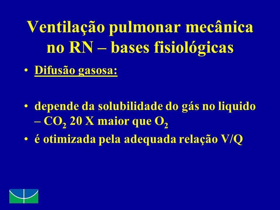 Ventilação pulmonar mecânica no RN – bases fisiológicas Difusão gasosa: depende da solubilidade do gás no liquido – CO 2 20 X maior que O 2 é otimizad