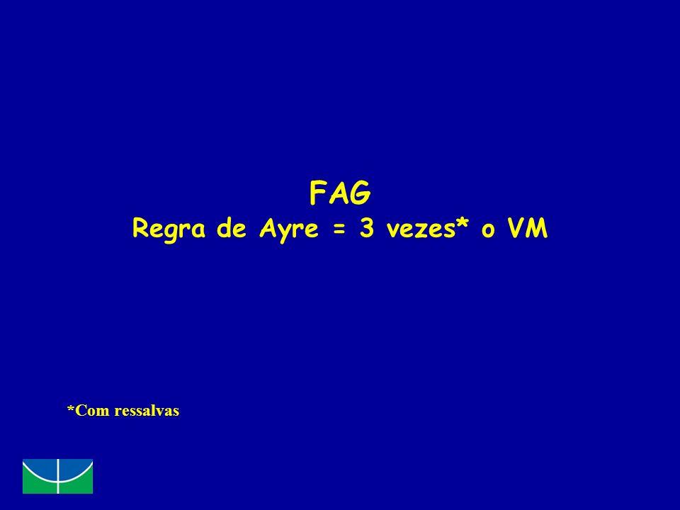 FAG Regra de Ayre = 3 vezes* o VM *Com ressalvas