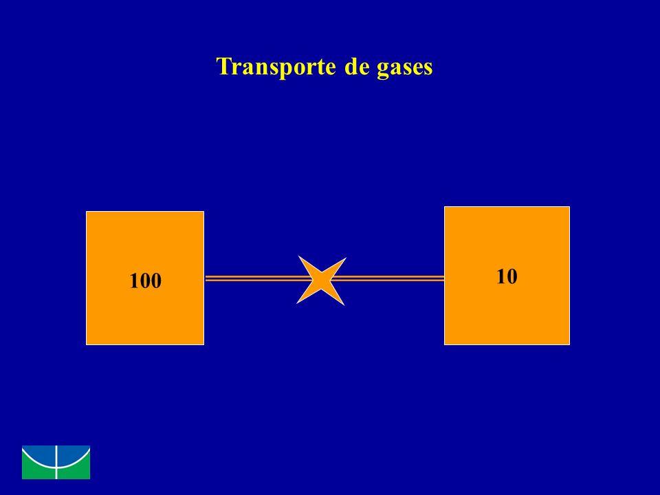 10 100 Transporte de gases