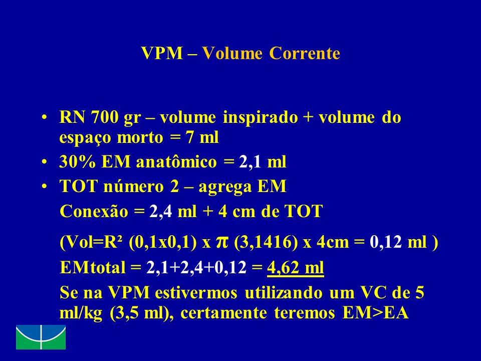 VPM – Volume Corrente RN 700 gr – volume inspirado + volume do espaço morto = 7 ml 30% EM anatômico = 2,1 ml TOT número 2 – agrega EM Conexão = 2,4 ml