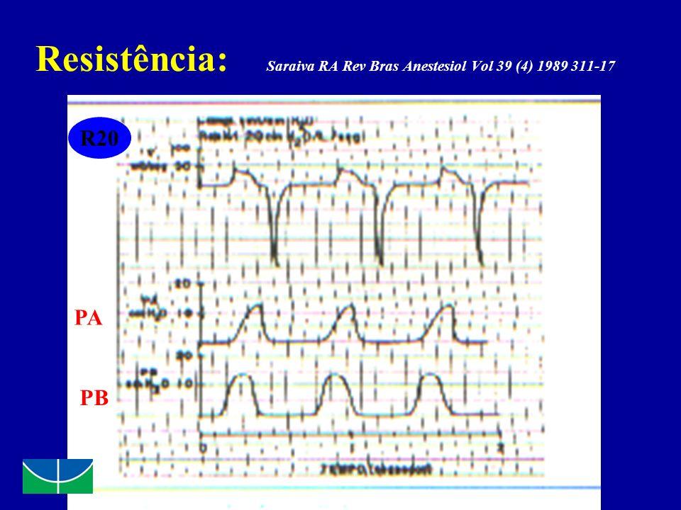 Resistência: Saraiva RA Rev Bras Anestesiol Vol 39 (4) 1989 311-17 R20 PA PB