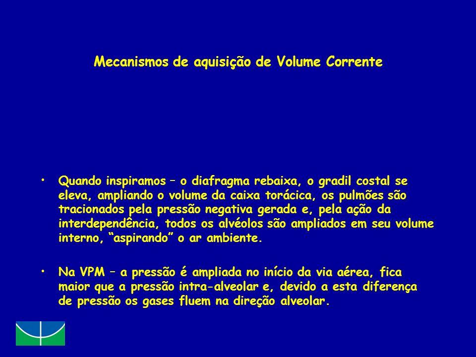 Mecanismos de aquisição de Volume Corrente Quando inspiramos – o diafragma rebaixa, o gradil costal se eleva, ampliando o volume da caixa torácica, os