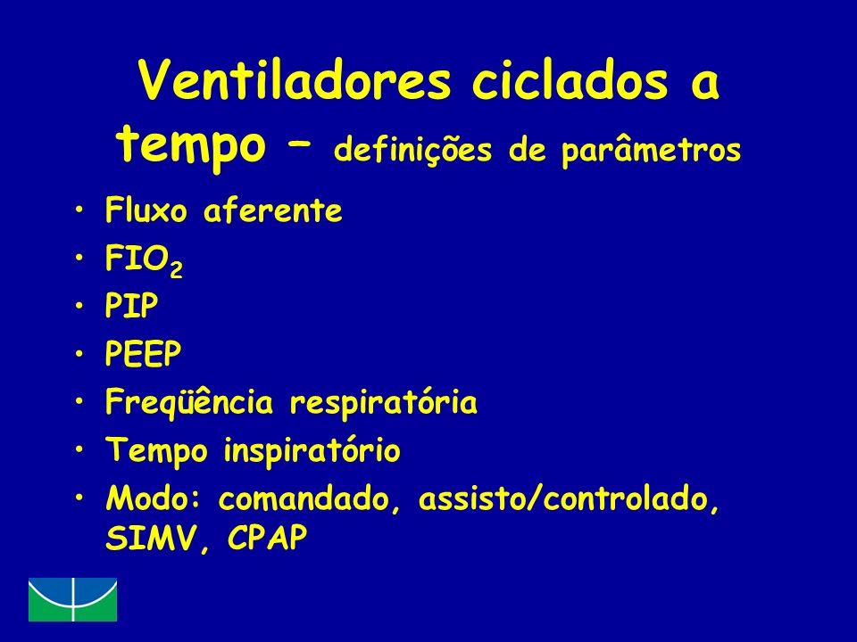 Ventiladores ciclados a tempo – definições de parâmetros Fluxo aferente FIO 2 PIP PEEP Freqüência respiratória Tempo inspiratório Modo: comandado, ass