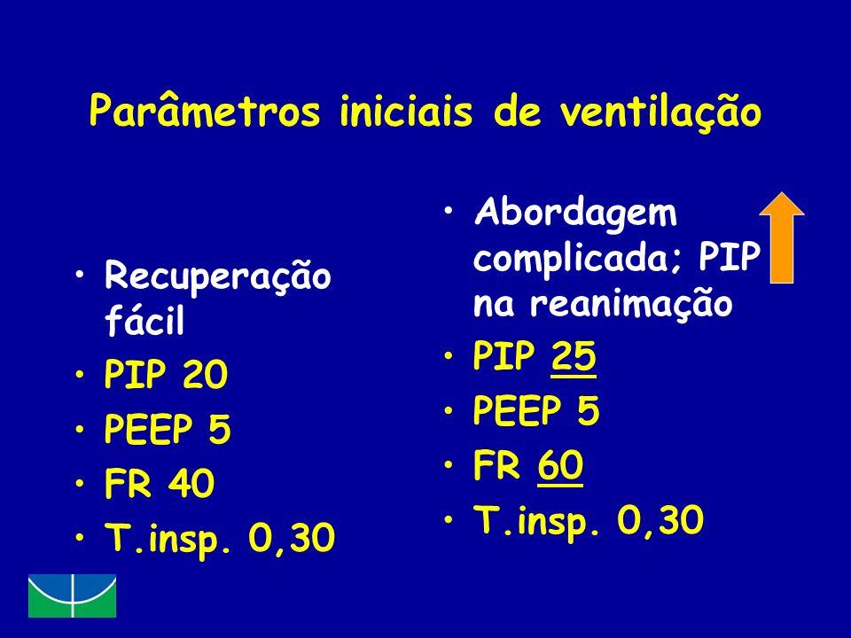 Parâmetros iniciais de ventilação Recuperação fácil PIP 20 PEEP 5 FR 40 T.insp. 0,30 Abordagem complicada; PIP na reanimação PIP 25 PEEP 5 FR 60 T.ins