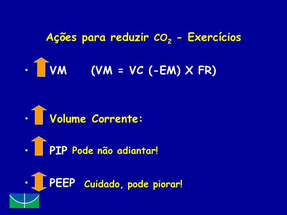 Ações para reduzir CO 2 - Exercícios VM (VM = VC (-EM) X FR) Volume Corrente: PIP PEEP Pode não adiantar! Cuidado, pode piorar!