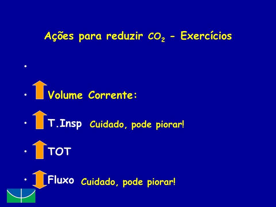 Ações para reduzir CO 2 - Exercícios Volume Corrente: T.Insp TOT Fluxo Cuidado, pode piorar!