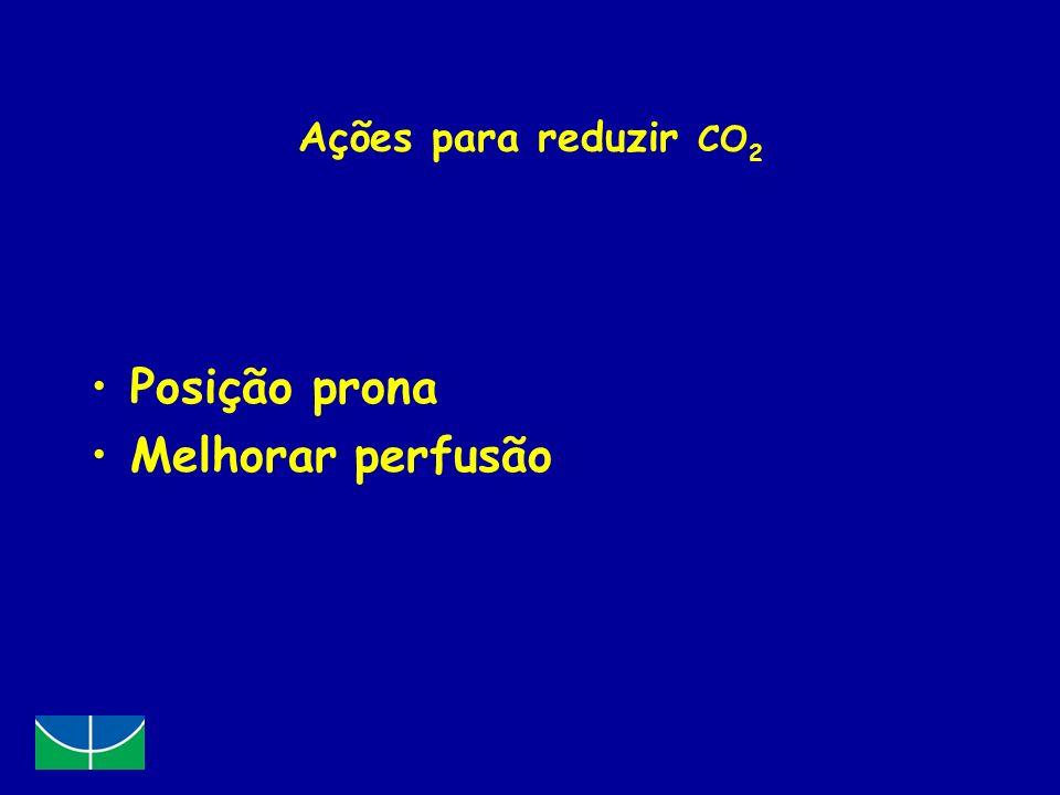 Ações para reduzir CO 2 Posição prona Melhorar perfusão
