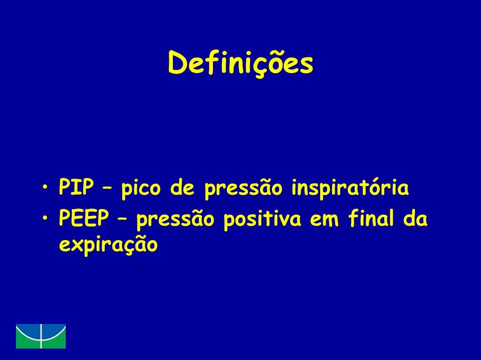 Definições PIP – pico de pressão inspiratória PEEP – pressão positiva em final da expiração