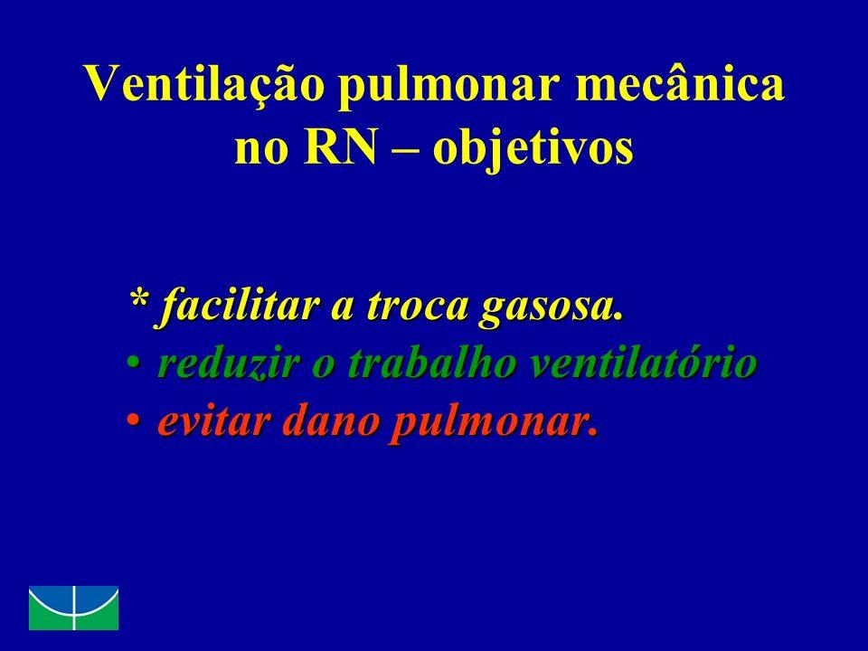 Ventilação pulmonar mecânica no RN – bases fisiológicas Difusão gasosa: Aumenta com o aumento da área de troca Aumenta com o aumento do gradiente alvéolo-arterial de O 2 Diminui com o aumento da espessura do tecido